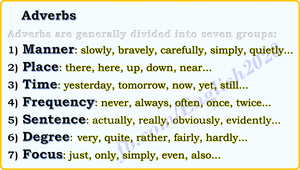 Types Of Adverbs Quot Enabling Opportunities Is The Heart Of